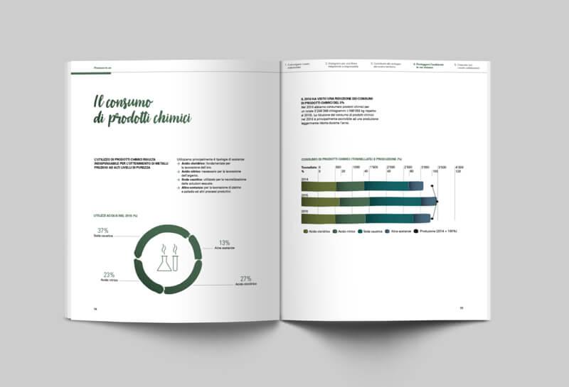 Argor Heraeus, precious to us, sustainability report